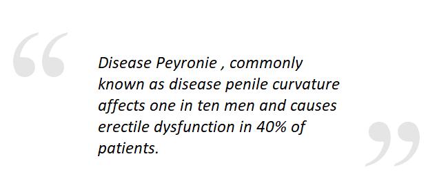 Peyronie's Disease Causes