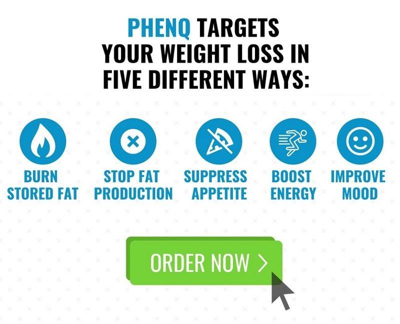 PhenQ Working Mechanism
