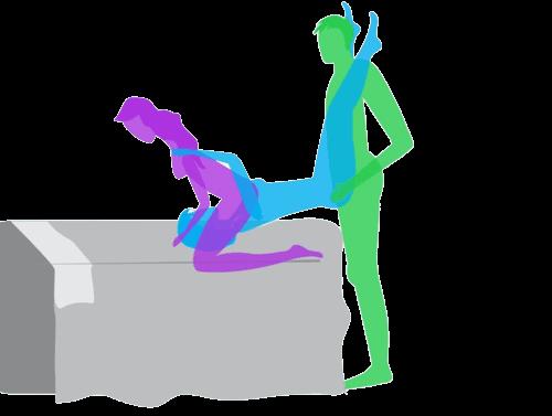 FFM Sex Positions