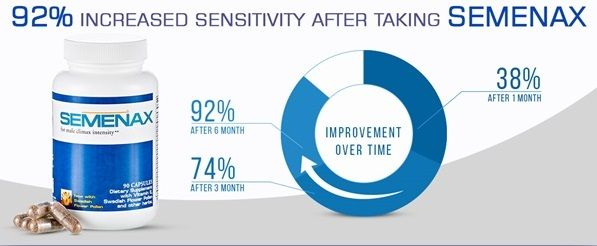 semenax benefits